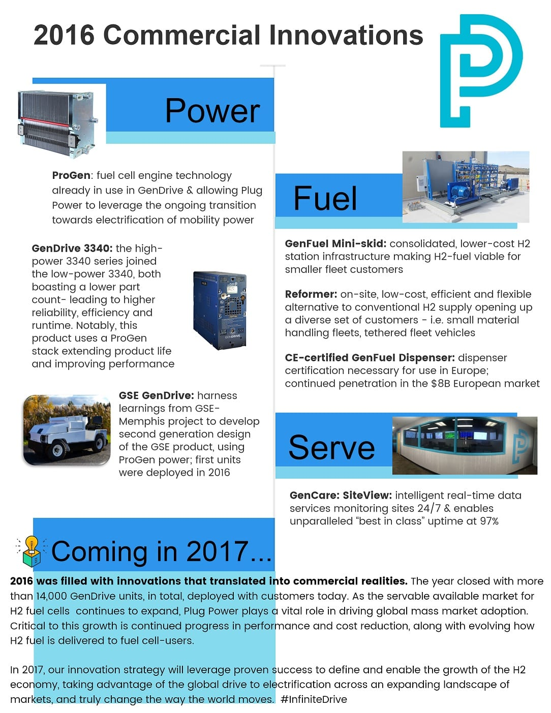 Plug Power 2016 fuel cell innovation