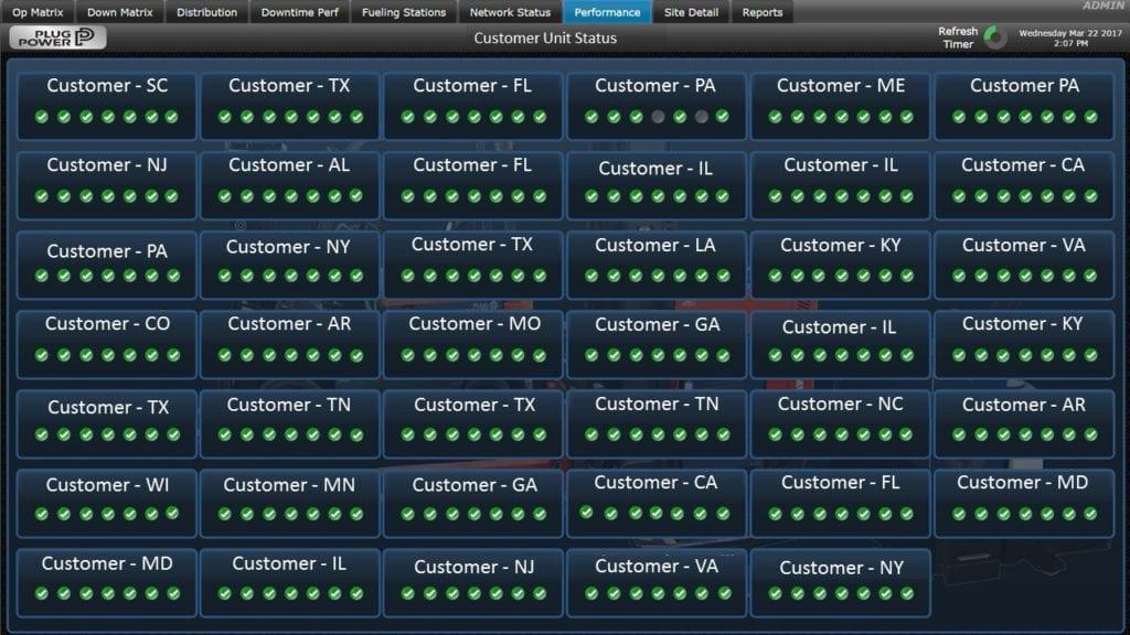 SiteView Customer Unit Status screen
